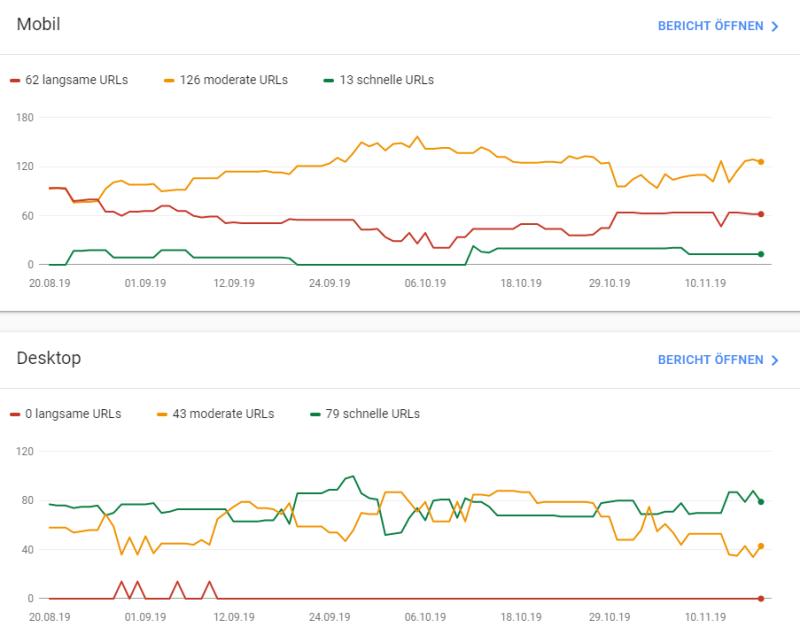 Geschwindigkeitsbericht in der Google Search Console: Unterscheidet zwischen mobilem und Desktop-Index.