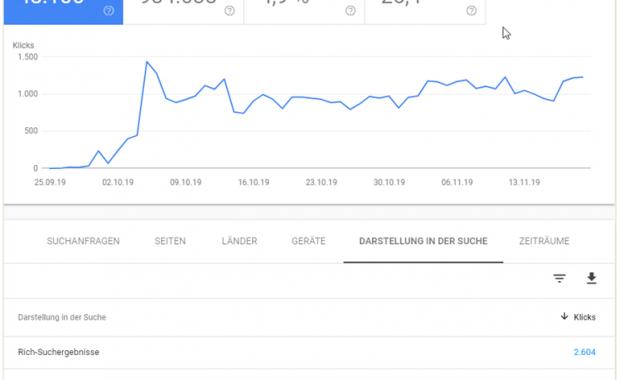 Neu in der Google Search Console seit dem 21.10.19: Der Produkt-Performance-Bericht.