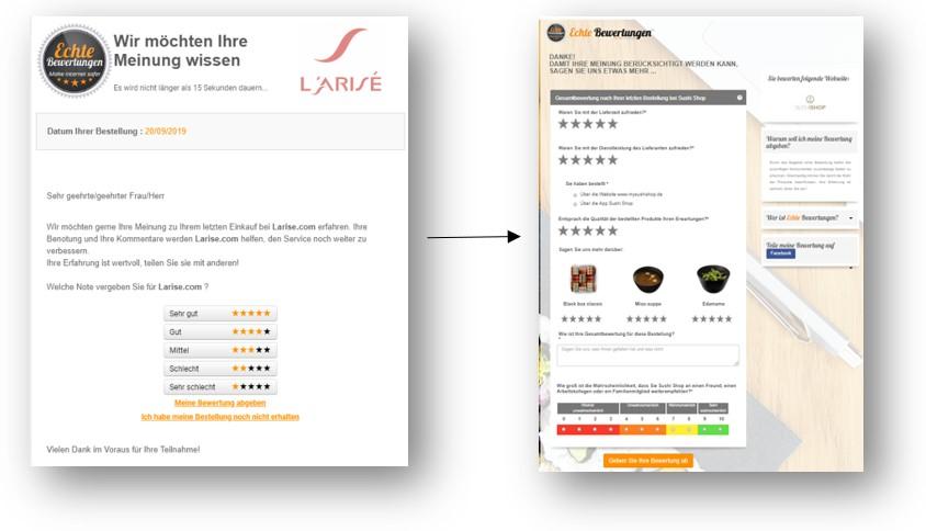 Mit Echte Bewertungen Kunden-Rezensionen generieren und viele positive Effekte abgreifen.